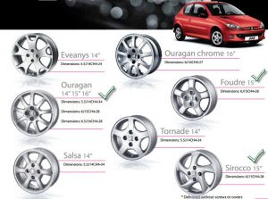 Peugeot alloy wheel 206PART.IR